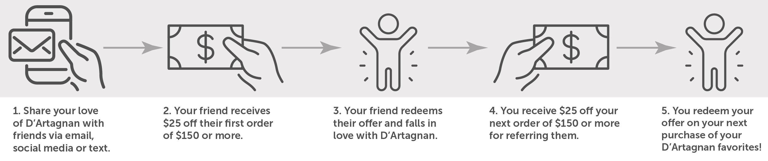 referral-program-banner-how-to